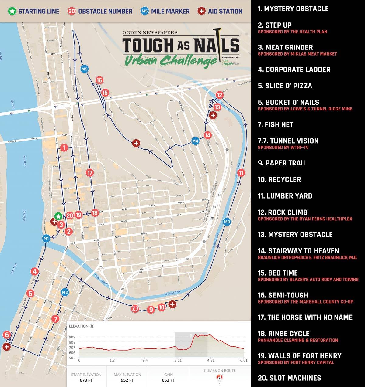 Tough As Nails Map